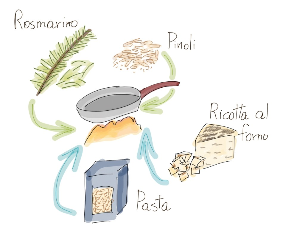 Bucatini con ricotta al forno
